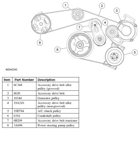 2006 ford fusion 2 4l engine diagram serpentine belt routing diagram: can you please give me ... honda 2 4l engine diagram