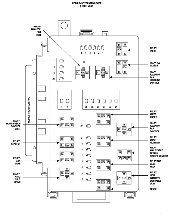 Charger Fuse Box Diagram Further 2010 Dodge Charger Fuse Box Diagram