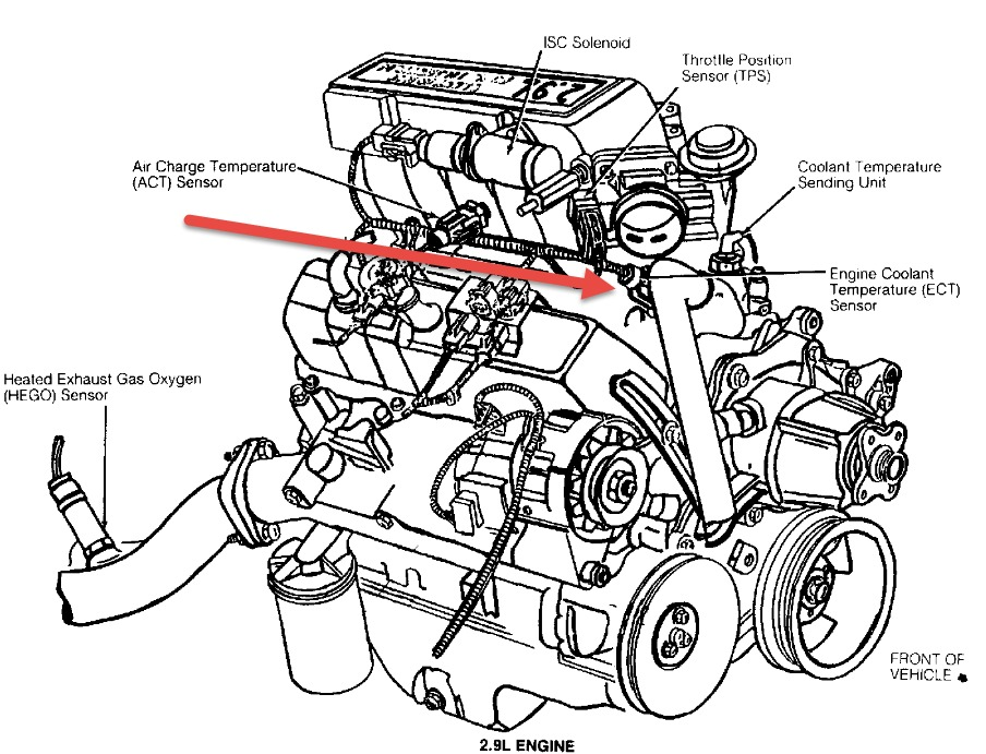2000 Ford Ranger Oil Pressure Sensor Location  Wiring