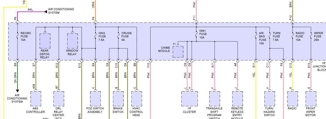 1997 Saturn Sc1 Wiring Pinout Diagrams  In Have Taken A Saturn And