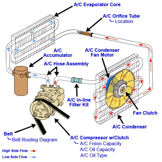 ac compressor need to replace ac compressor and harmonic. Black Bedroom Furniture Sets. Home Design Ideas