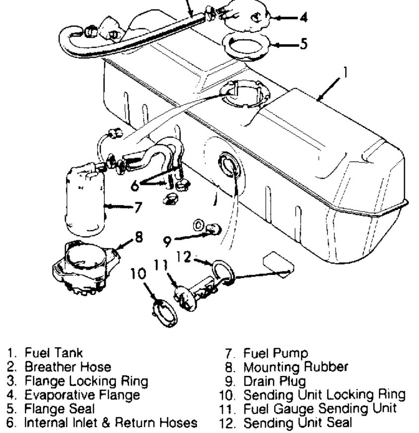 1994 Jaguar Xj6 Fuel Pump Filter Diagram