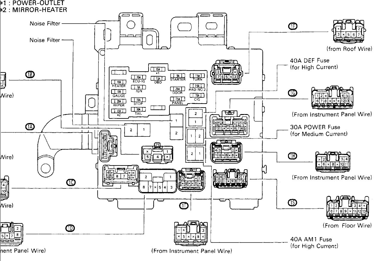 1992 Toyota Camry Fuse Box Wiring Diagram Third Level 92 Corolla Library 99 Location