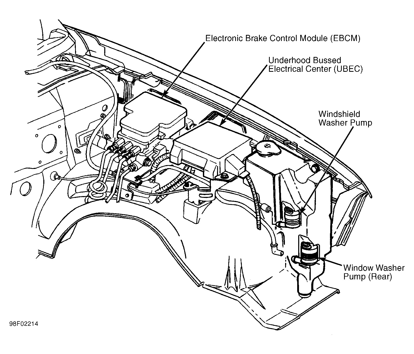 2001 Chevrolet S10 22l Main Fuse Box Car Wiring Diagram