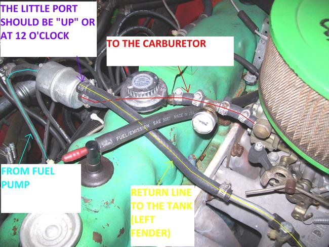 Cj Will Only Start with Starter Fluid or Pouring Gas Into Carb | Cj5 Fuel Filter |  | 2CarPros