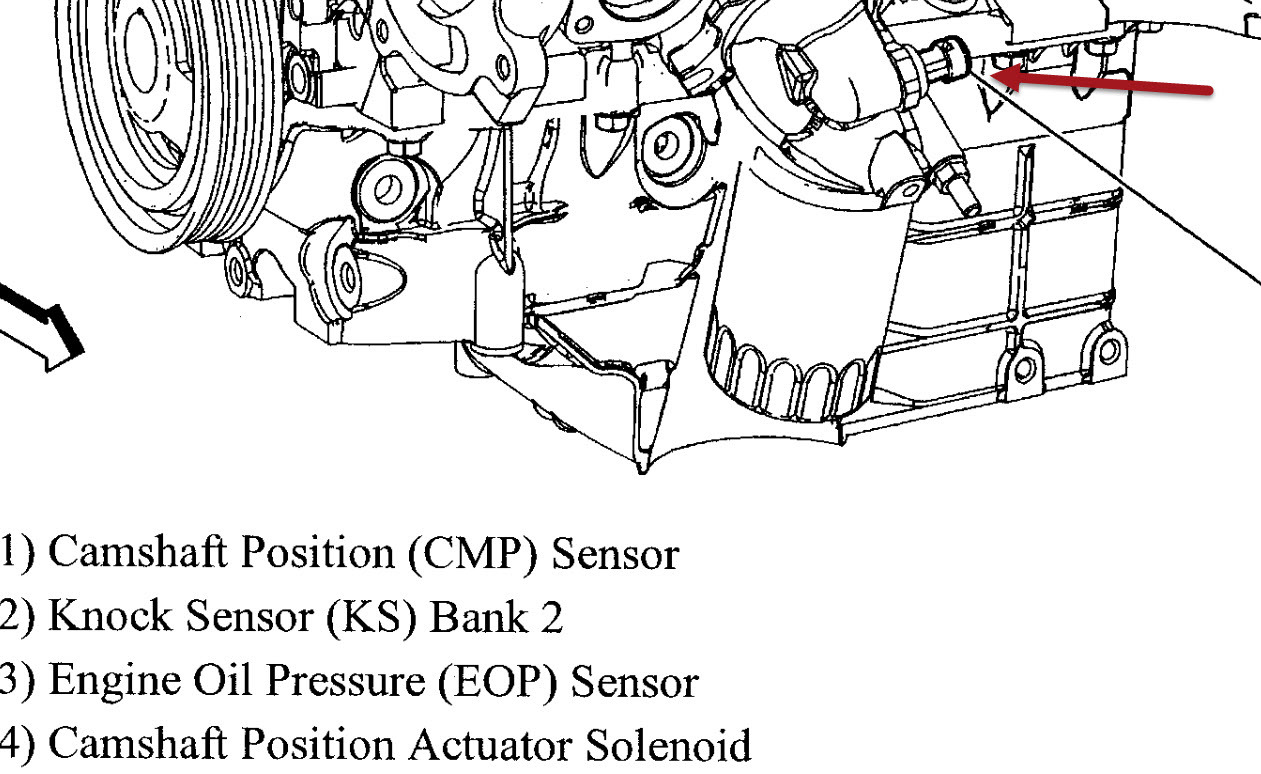 location of oil sensor please   location of oil sending
