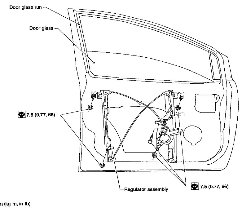 Window Regulator Diagram