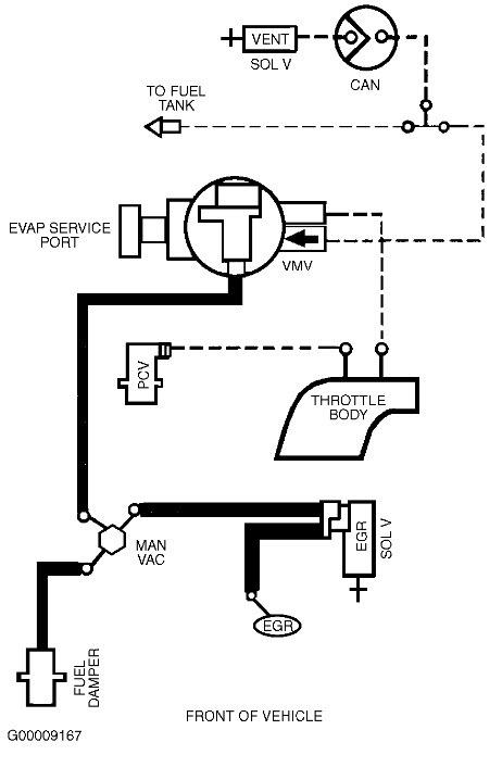 flunked emissions testing for a bad egr valve
