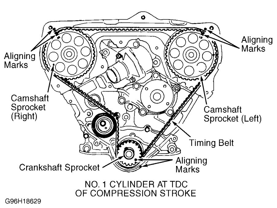 2004 nissan xterra timing belt replacement  timing belt broke and