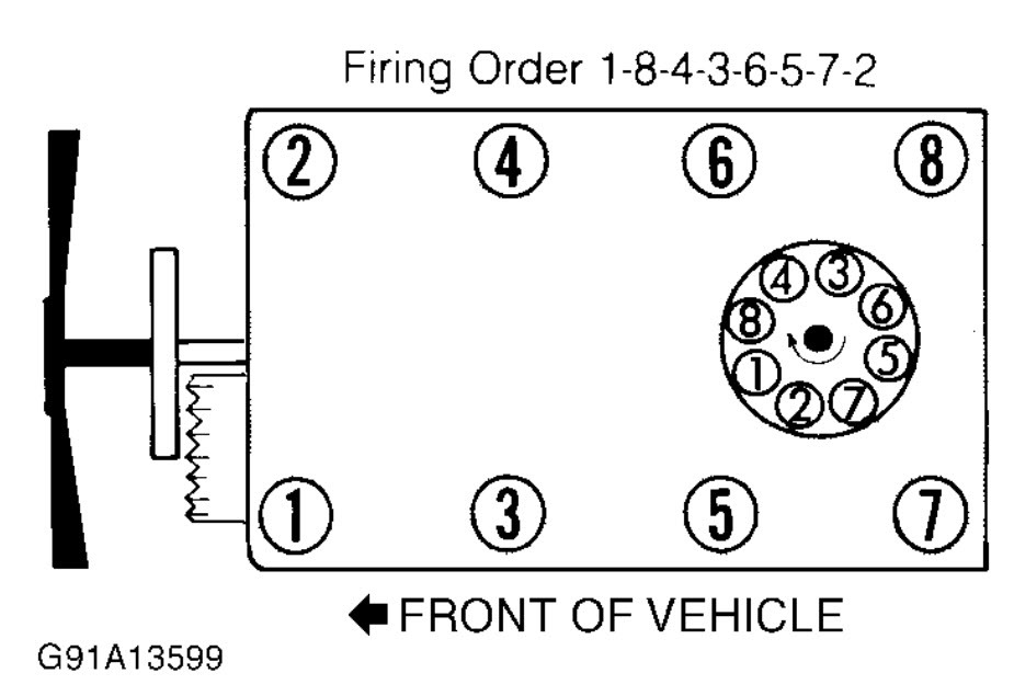 firing order  what is the firing order on the engine