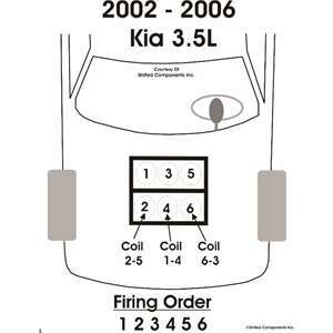 Kia Amanti Wiring Diagram on wiring harness stereo installation