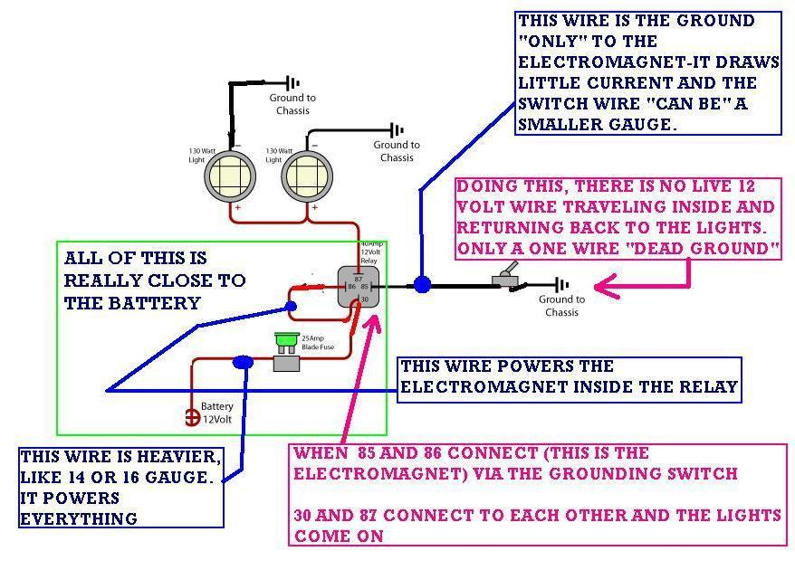 original 2004 dodge ram fog light wiring harness hi, i have a 2004 dodge dodge ram fog light wiring diagram at webbmarketing.co