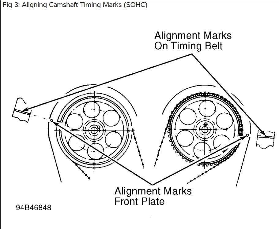 Isuzu 2 3 Timing Marks Further Isuzu Rodeo Timing Belt