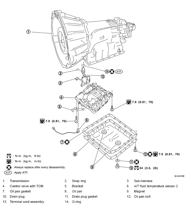 2007 Nissan Frontier Transmission Removal