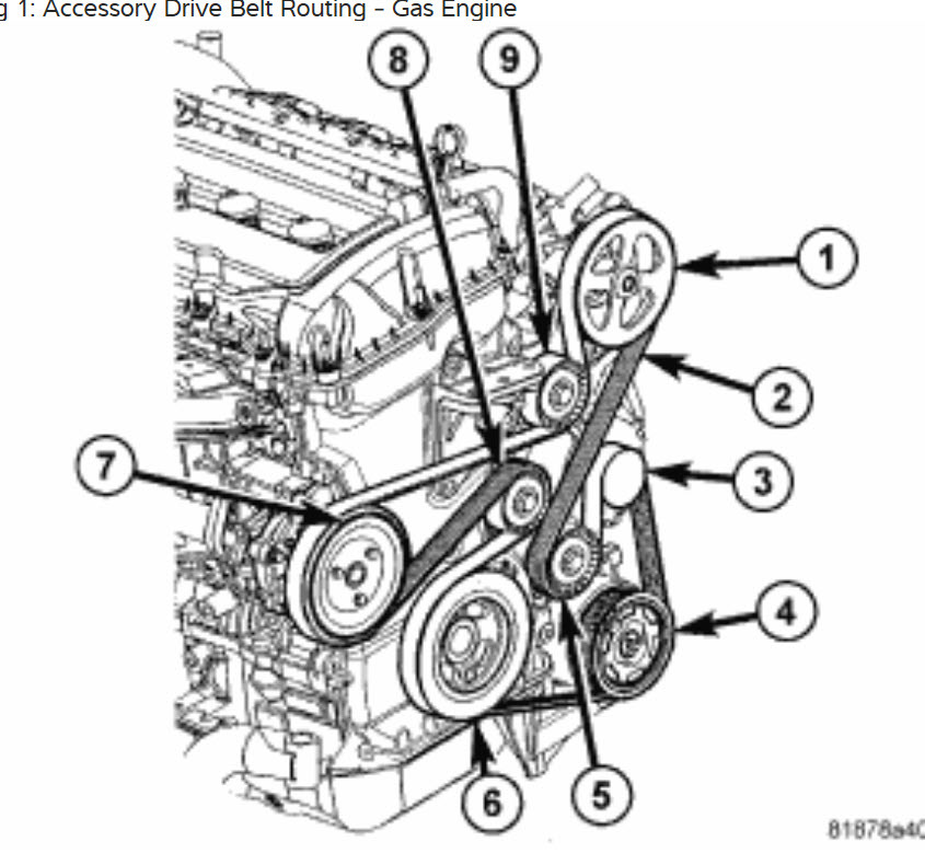 2007 Jeep Patriot Serpentine Belt Replacement on 2002 Chrysler Sebring Convertible Engine