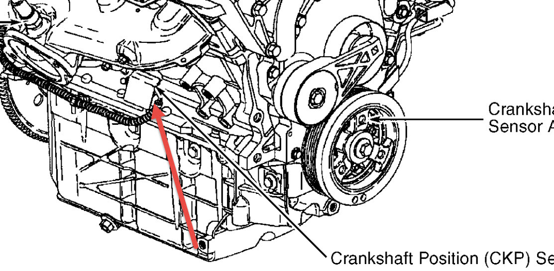 gmc envoy fuse diagram within gmc wiring and engine