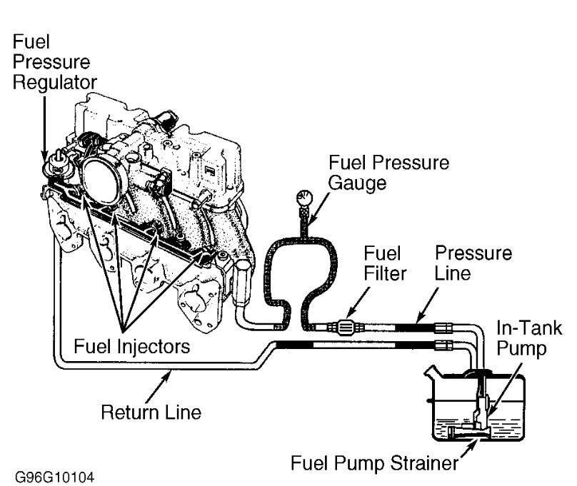 isuzu npr ignition wiring diagram