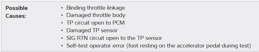 P0220 check engine code | How to fix Code P0420 — Ricks Free Auto