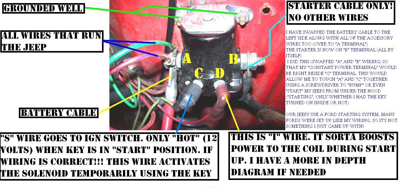 original 1985 jeep cj7 electrical issue so ive been working on my jeep for 1985 jeep cj7 fuse box diagram at couponss.co