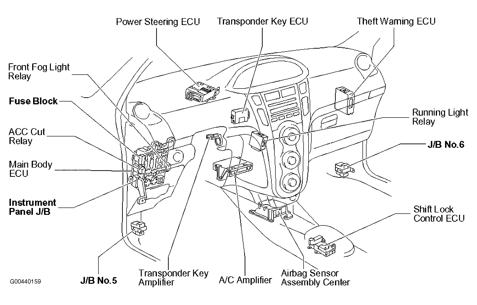Hyundai Santa Fe Stereo Wiring Diagram  Download Auto - Harley davidson radio wiring diagram