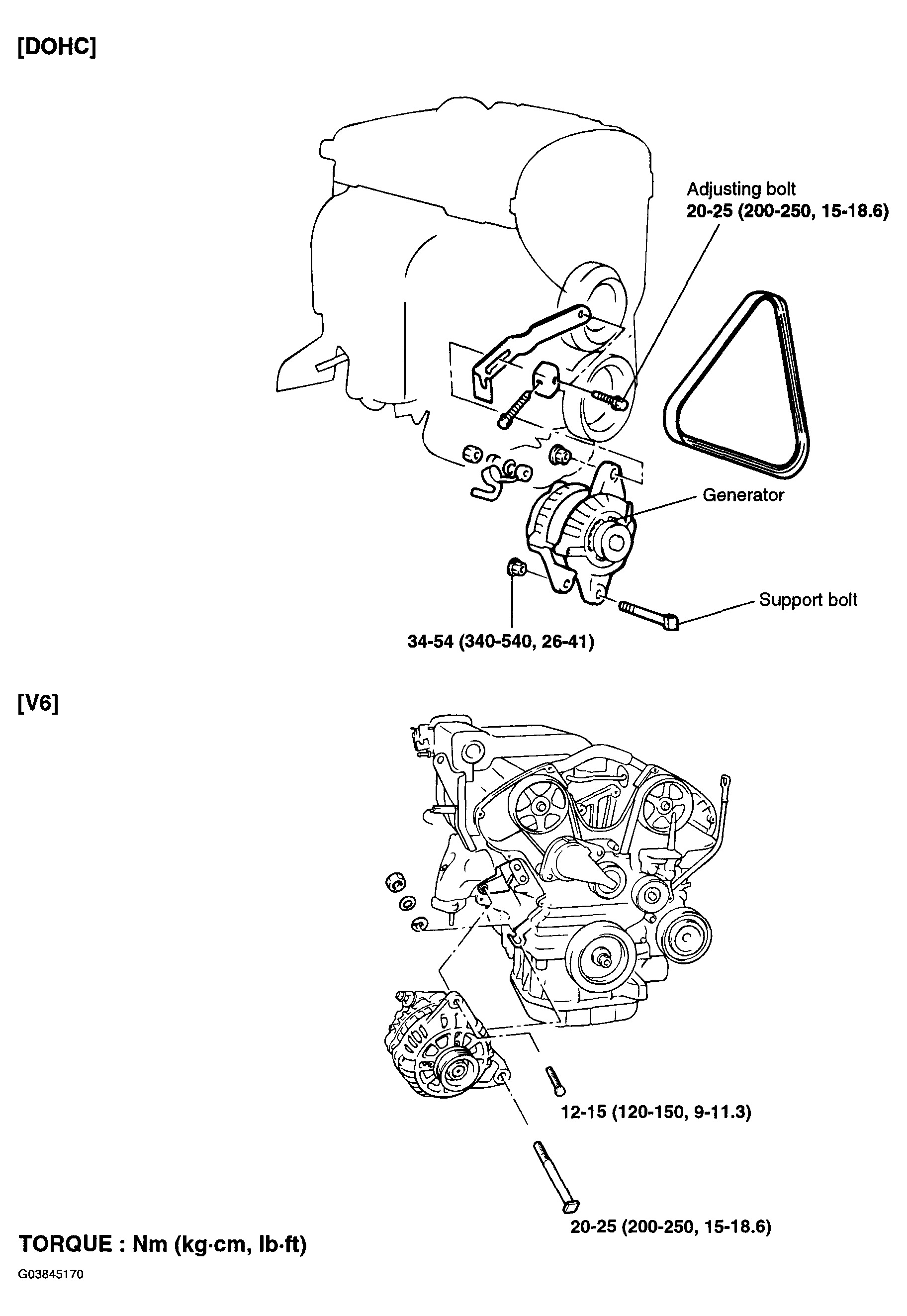 2005 hyundai santa fe alternator  trying to remove the