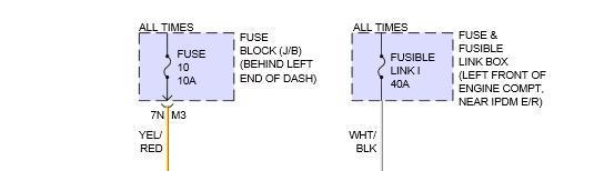 2008 nissan altima hybrid fuse box cover lost fuse box. Black Bedroom Furniture Sets. Home Design Ideas