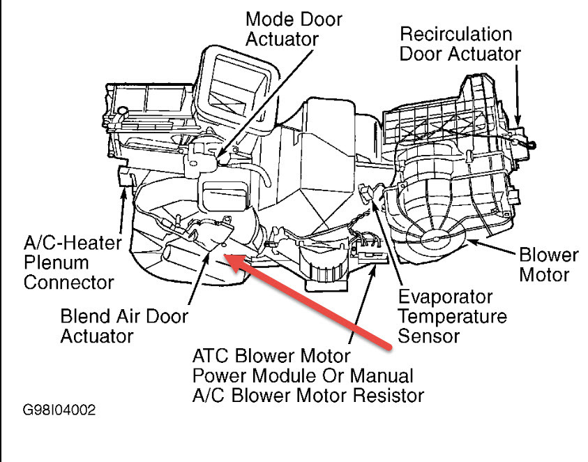 dodge blend door actuator diagram