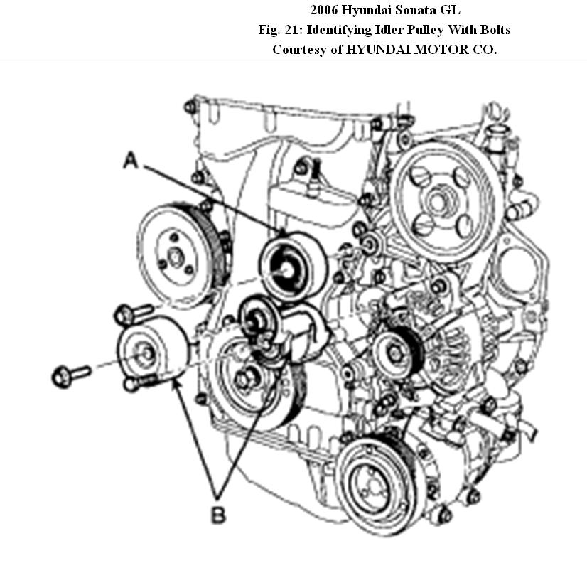2008 hyundai elantra serpentine belt diagram 2006 hyundai