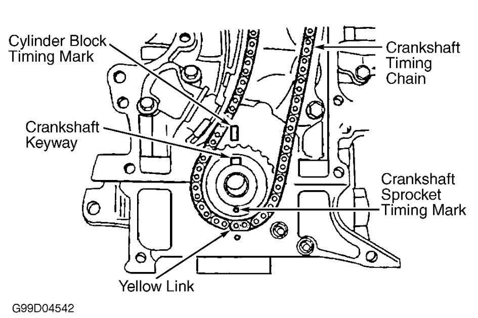 timing chain marks i need to see a diagram of the timing marks rh 2carpros com Ford 2.3 Timing Marks Diagram Subaru 2.5 Timing Marks Diagram