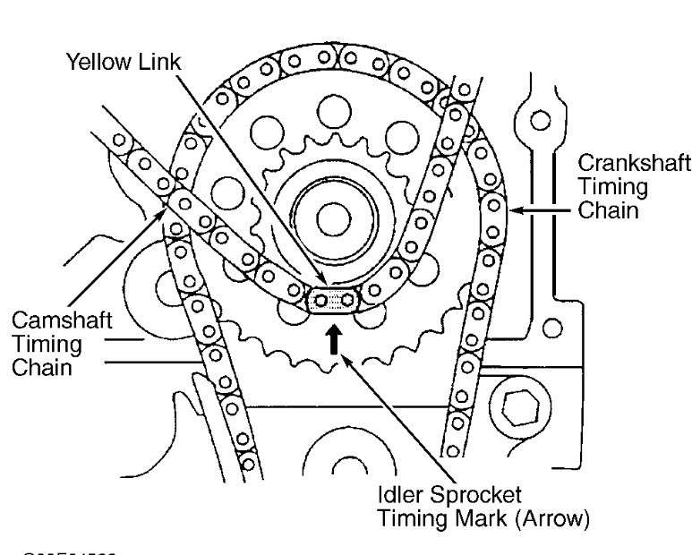 Timing Chain Marks  I Need To See A Diagram Of The Timing
