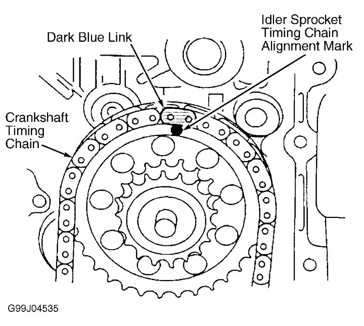 Timing Chain Marks I Need To See A Diagram Of The Timing Marks