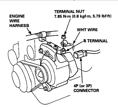 How To Replace The Alternator I Have Looked Everywhere On How To