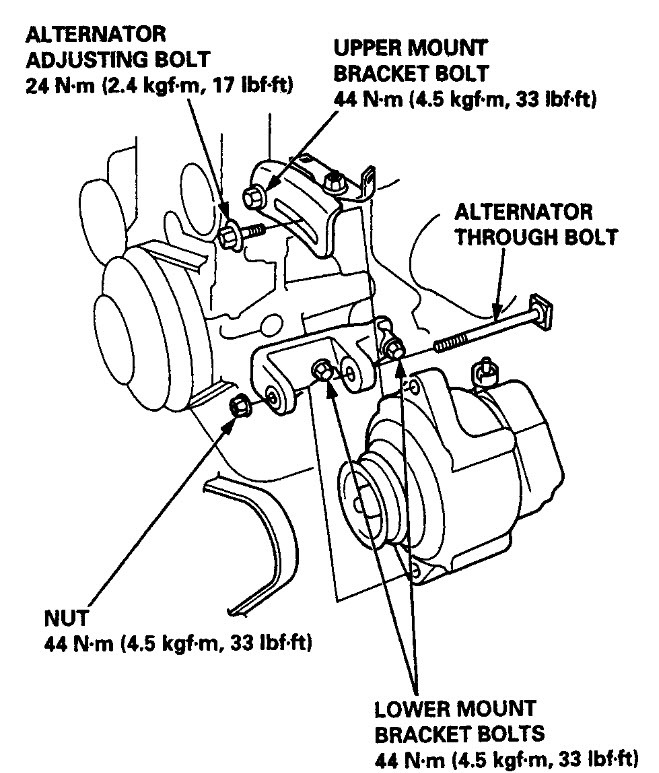 service manual  how to remove alternator on a 2003 honda