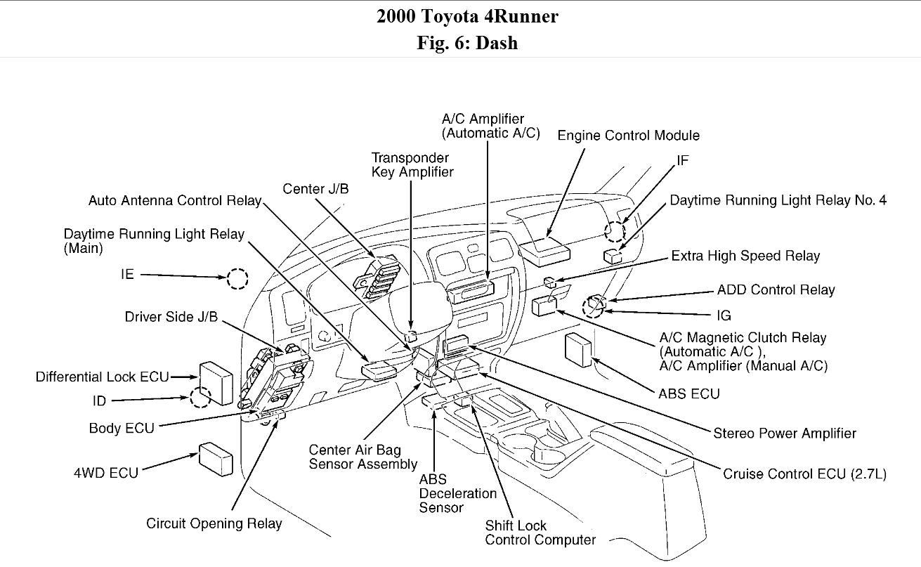 2000 4runner Wiring Diagram Ecu Wire Data Schema 1988 Toyota Truck About My Hi I Have A 4 Runner And Power Door Rh 2carpros Com 2011 Parts 1998
