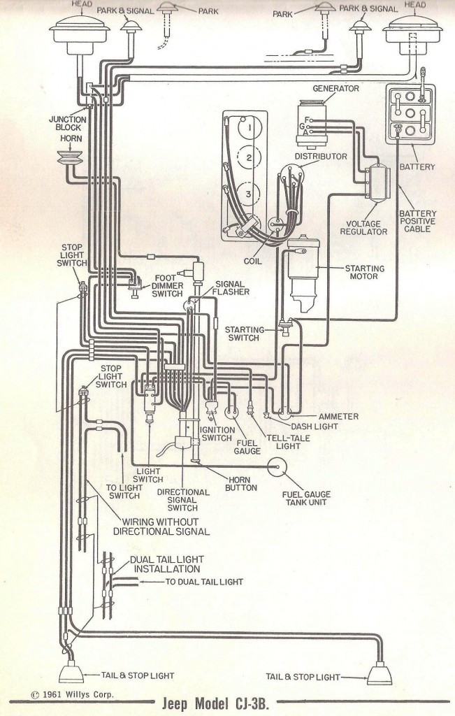 About Wiring Diagram Further Wiring Diagram As Well Willys Jeep Wiring