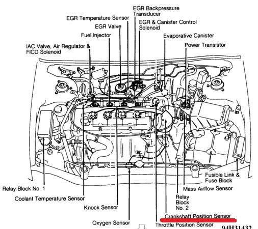 Crankshaft Position Sensor Location: Four Cylinder Front