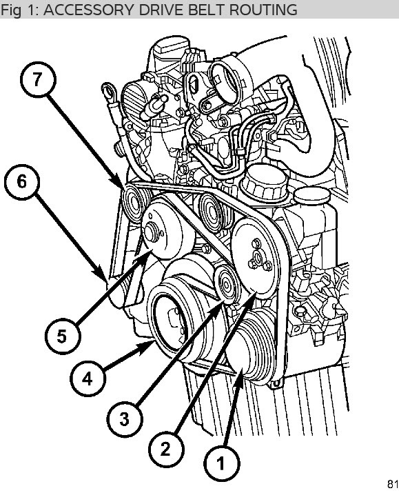 2006 Dodge Sprinter Belt Routing Diagram