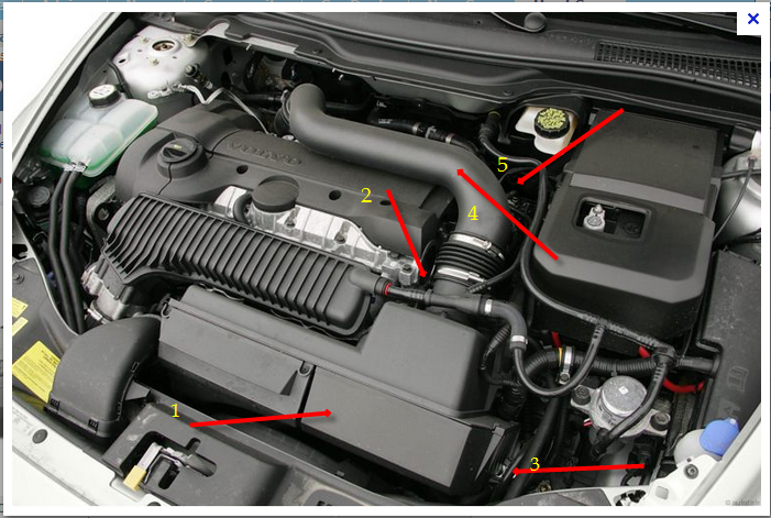 where is the thermostat located on a 2006 volvo s40 t5 awd rh 2carpros com 2006 volvo s40 t5 engine diagram volvo s40 t5 engine diagram