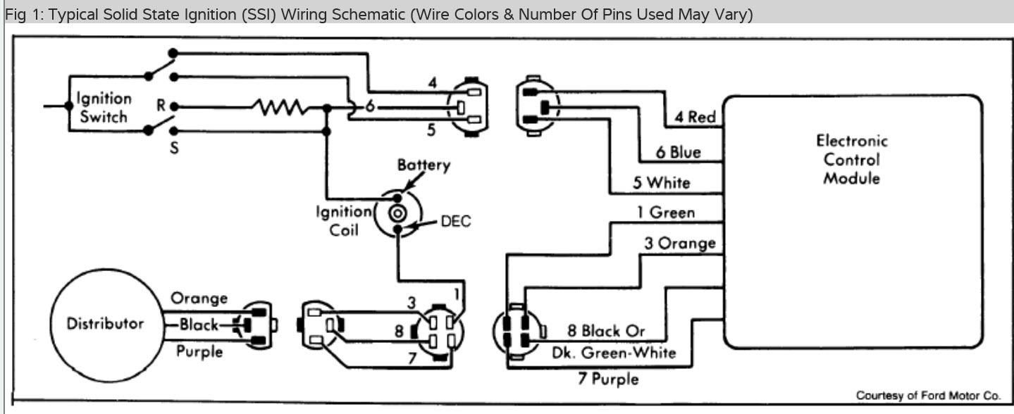 1967 Jeep Wiring Diagram | Wiring Diagram Jeep Cj Ignition Switch Wiring Diagram on jeep cj ignition switch removal, jeep cj wiper switch wiring diagram, jeep wrangler yj ignition switch wiring diagram, jeep cj ignition switch assembly diagram, jeep cj engine wiring diagram, jeep zj ignition switch wiring diagram, jeep ignition switch problems,