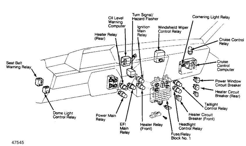1987 Toyotum Pickup Fuse Box Diagram