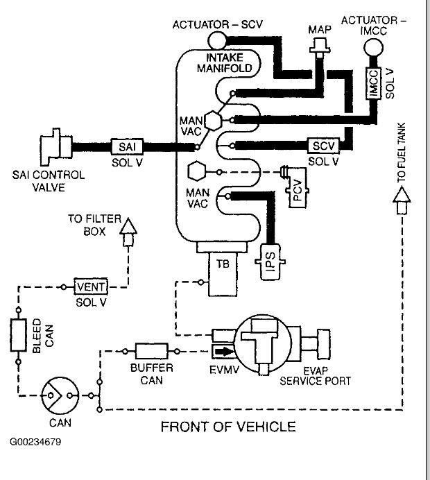 2000 Ford Focus Egr Valve Location