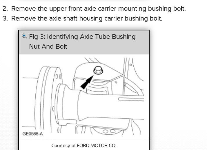 2007 ford f150 front axle diagram complete wiring diagrams 2007 ford f 150 oil pan removal i just want to put a new gasket rh 2carpros com ford f 250 front axle diagram 2003 ford f 250 4x4 front axle diagram publicscrutiny Choice Image