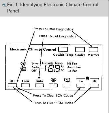 blower not working where is the fan blower relay located on Cadillac Catera Wiring-Diagram
