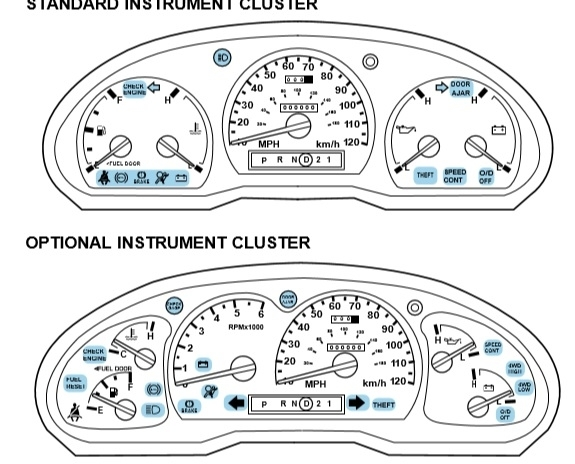 car instrument panel labeled diagram