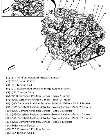 Original on 2010 Gmc Terrain Engine Diagram