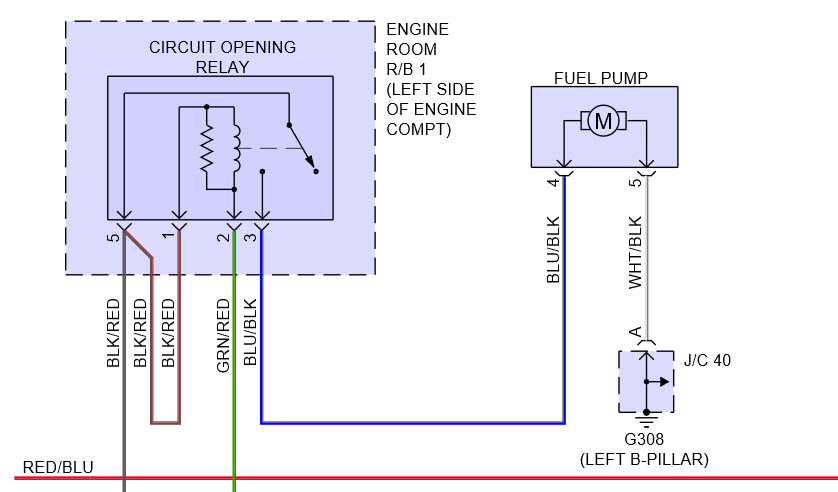 Fuel       Pump    Relay  Where Is the    Fuel       Pump    Relay on a    1998