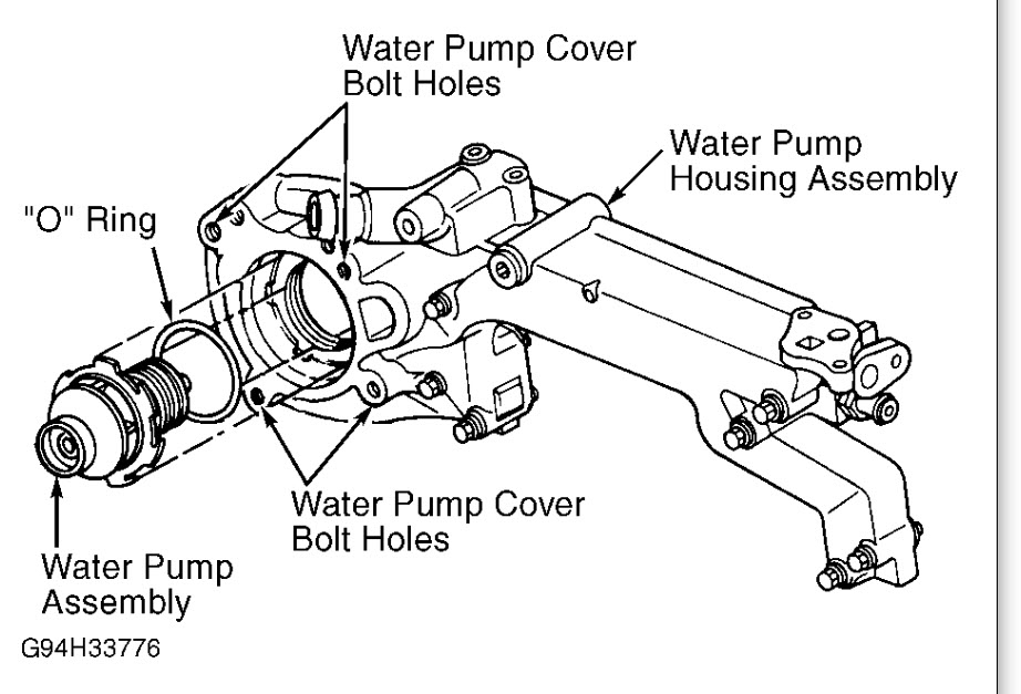 Cadillac Deville Engine Diagram Success