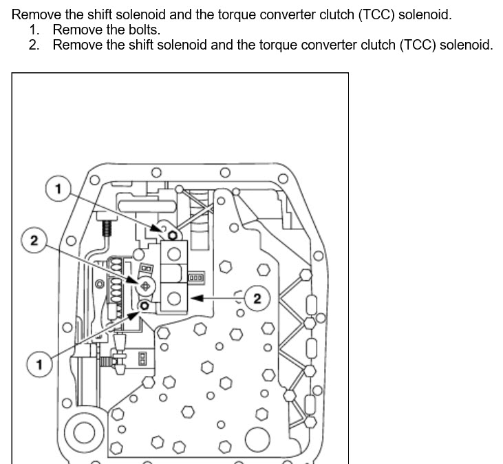 Transmission Shift Solenoid: My Automatic Transmission