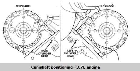 camshaft timing marks  need diagram of all alignment marks