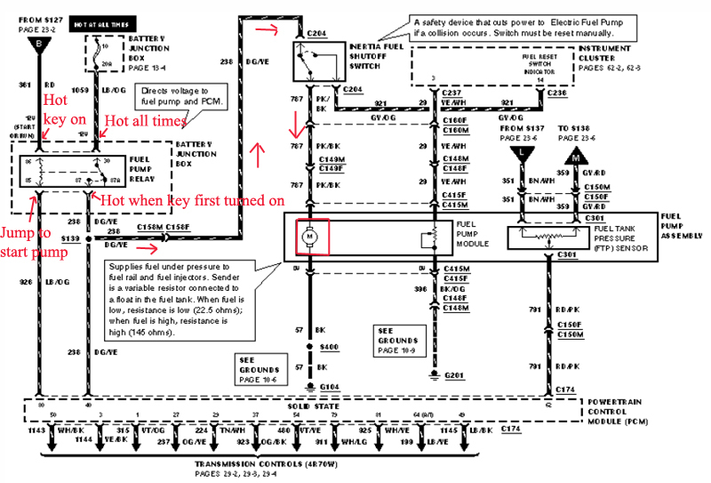 original fuel system when i try to start my expedition it will crank but ford inertia switch wiring diagram at bakdesigns.co